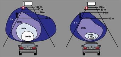 de introductie van de xenon hid verlichting deze verlichtingssystemen zijn ontwikkeld voor alle voertuigen die beschikken over de volgende halogeen